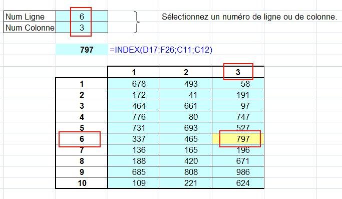 Les Fonctions Index Et Equiv